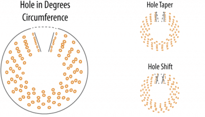 Reelex Coil Hole-Size-Explained-400x229