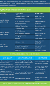 Network-Ethernet-Cable-Selection-Guide