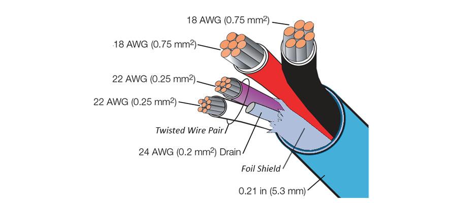 Equal to Lutron QSH-CBL-L Cable