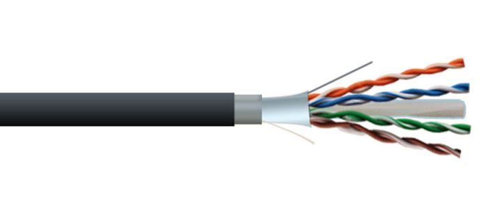 SySPEED® Premium Cat 6A+ Direct Burial Ethernet Cable